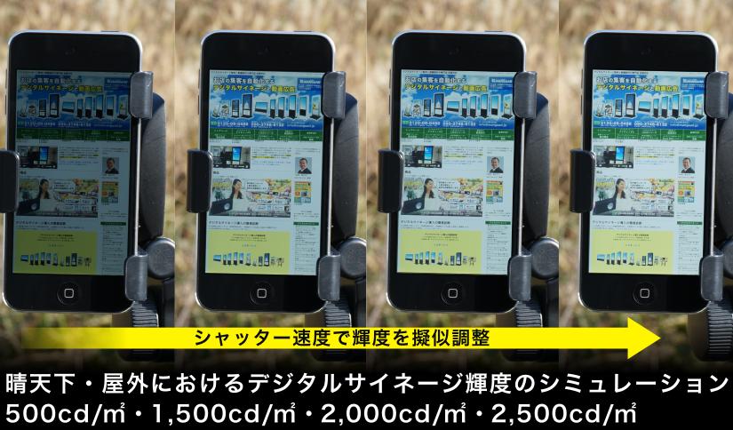デジタルサイネージの輝度をカメラのシャッタースピードで擬似的に再現しました。