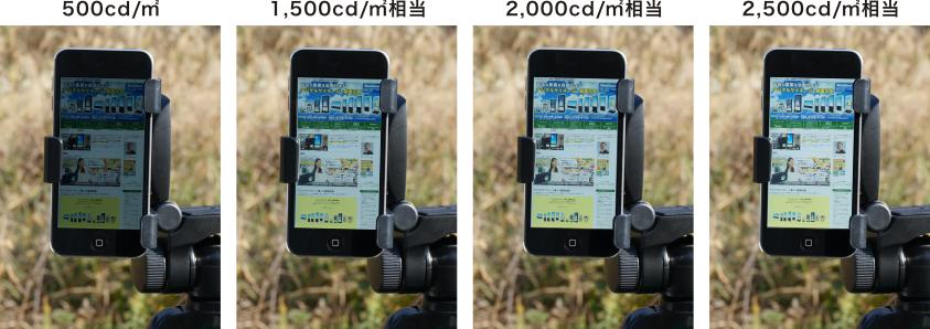 500cd/㎡の画像をベースに、各輝度の画面部分を合成した